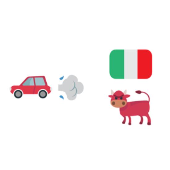 The Ultimate Emoji Quiz – Level 6 – Puzzle 1